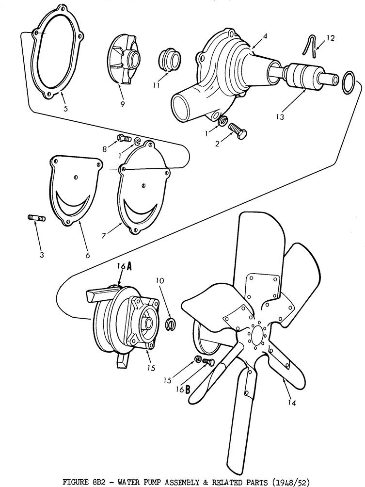 Ford 9n Hydraulic Pump Diagram : Ford n water pump assy